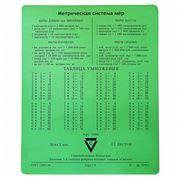 Коврик для мыши CBR CMP 024 Arithmetic для изучающих математику