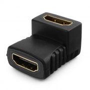 Адаптер HDMI/F - HDMI/F, угловой, позол. разъемы, Cablexpert (A-HDMI-FFL)
