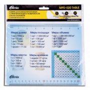Коврик для мыши RITMIX MPD-020 Table, 220x180x3 мм