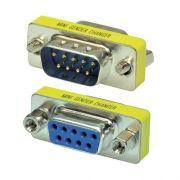 Переходник COM-порта DB9M->DB9F, ORIENT C809 (30809)